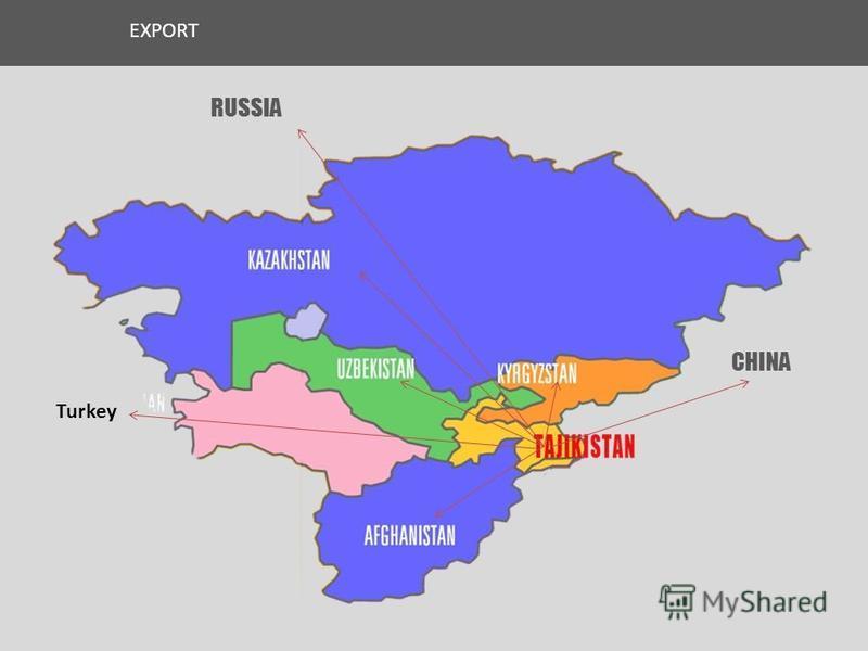 EXPORT f CHINA RUSSIA Turkey