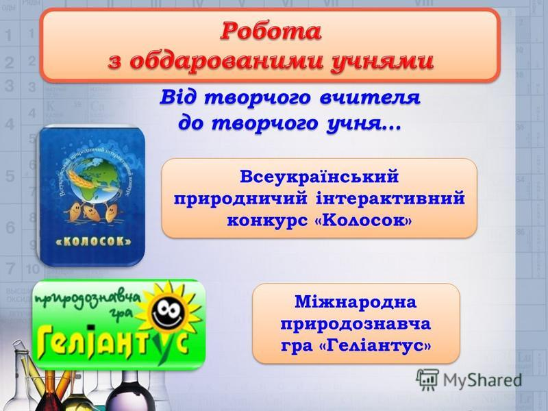 Від творчого вчителя до творчого учня… Міжнародна природознавча гра «Геліантус» Всеукраїнський природничий інтерактивний конкурс «Колосок»