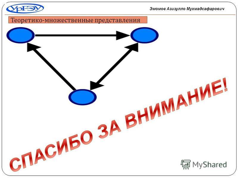 Эмомов Азизулло Мухмадсафарович Теоретико - множественные представления