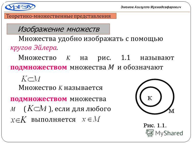 Множества удобно изображать с помощью кругов Эйлера. Множество K на рис. 1.1 называют подмножеством множества М и обозначают Множество K называется подмножеством множества M ( ), если для любого выполняется. Эмомов Азизулло Мухмадсафарович Изображени