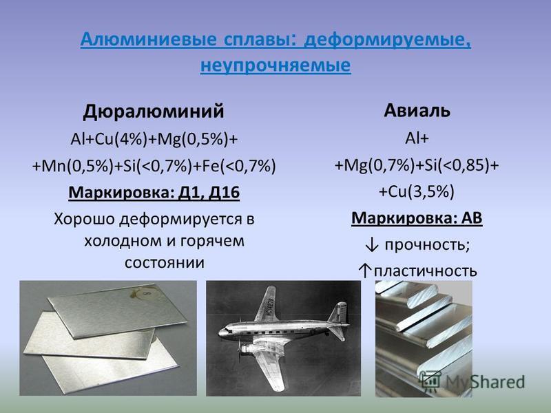 Алюминиевые сплавы : деформируемые, неупрочняемые Дюралюминий Al+Cu(4%)+Mg(0,5%)+ +Mn(0,5%)+Si(<0,7%)+Fe(<0,7%) Маркировка: Д1, Д16 Хорошо деформируется в холодном и горячем состоянии Авиаль Al+ +Mg(0,7%)+Si(<0,85)+ +Cu(3,5%) Маркировка: АВ прочность