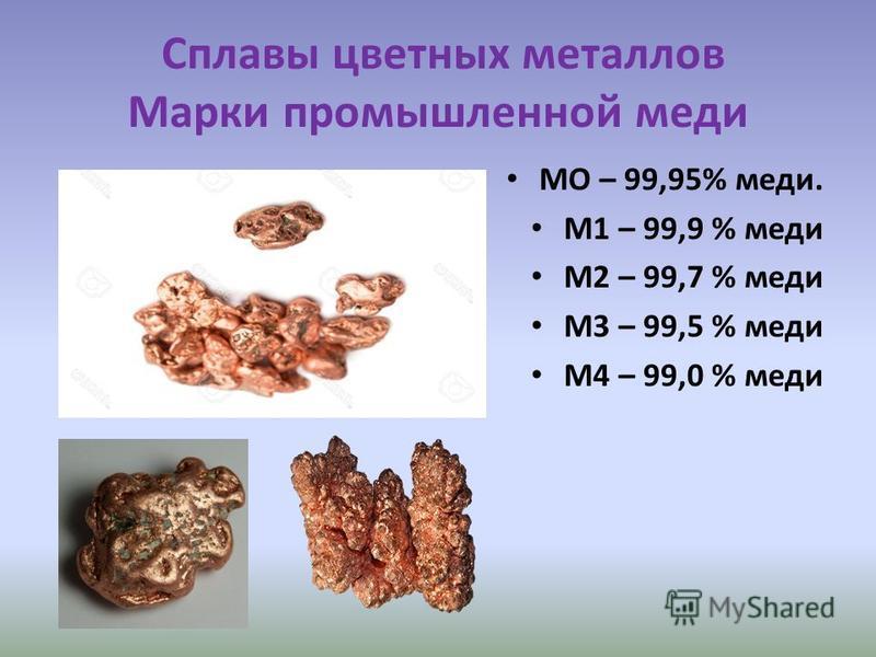 Сплавы цветных металлов Марки промышленной меди МО – 99,95% меди. М1 – 99,9 % меди М2 – 99,7 % меди М3 – 99,5 % меди М4 – 99,0 % меди