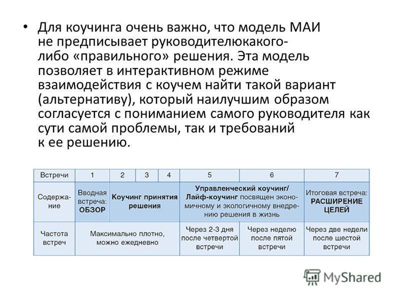 Для коучинга очень важно, что модель МАИ не предписывает руководителю какого- либо «правильного» решения. Эта модель позволяет в интерактивном режиме взаимодействия с коучем найти такой вариант (альтернативу), который наилучшим образом согласуется с