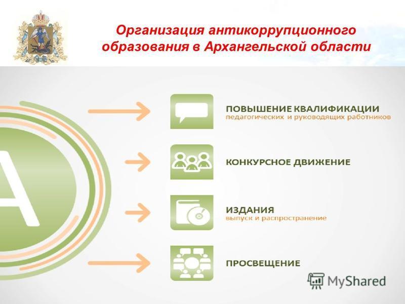 Организация антикоррупционного образования в Архангельской области