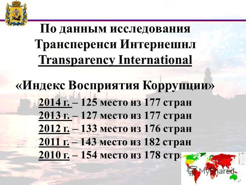 По данным исследования Трансперенси Интернешнл Transparency International «Индекс Восприятия Коррупции» 2014 г. – 125 место из 177 стран 2013 г. – 127 место из 177 стран 2012 г. – 133 место из 176 стран 2011 г. – 143 место из 182 стран 2010 г. – 154