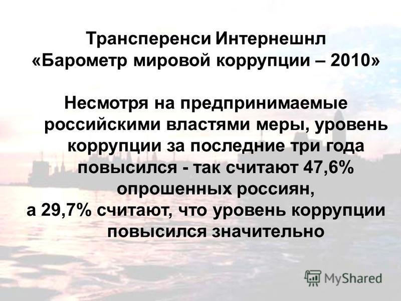 Трансперенси Интернешнл «Барометр мировой коррупции – 2010» Несмотря на предпринимаемые российскими властями меры, уровень коррупции за последние три года повысился - так считают 47,6% опрошенных россиян, а 29,7% считают, что уровень коррупции повыси