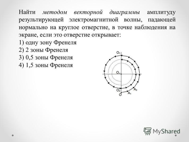 Найти методом векторной диаграммы амплитуду результирующей электромагнитной волны, падающей нормально на круглое отверстие, в точке наблюдения на экране, если это отверстие открывает: 1) одну зону Френеля 2) 2 зоны Френеля 3) 0,5 зоны Френеля 4) 1,5