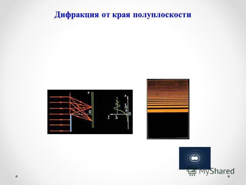 Дифракция от края полуплоскости