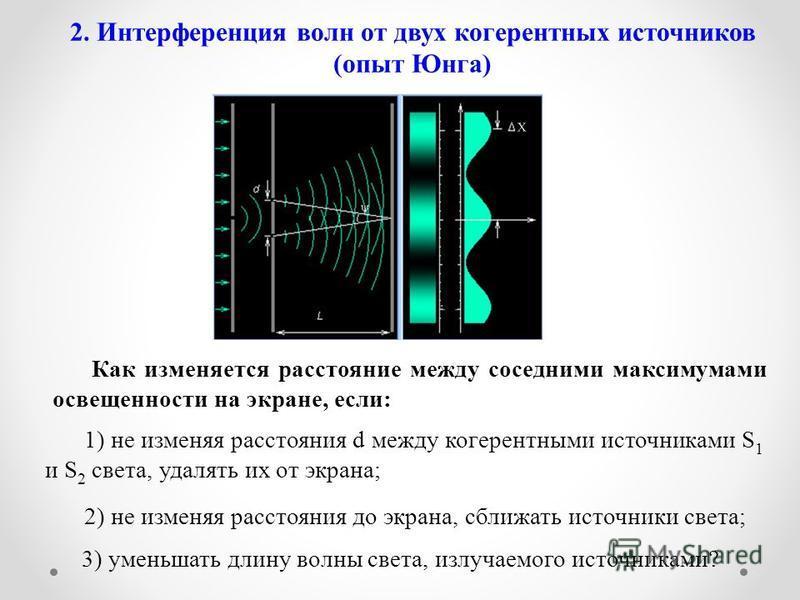 2. Интерференция волн от двух когерентных источников (опыт Юнга) 3) уменьшать длину волны света, излучаемого источниками? Как изменяется расстояние между соседними максимумами освещенности на экране, если: 1) не изменяя расстояния d между когерентным