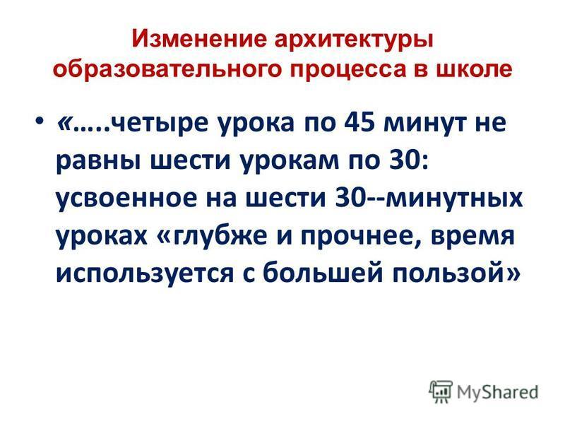 Изменение архитектуры образовательного процесса в школе « …..четыре урока по 45 минут не равны шести урокам по 30: усвоенное на шести 30-минутных уроках «глубже и прочнее, время используется с большей пользой»