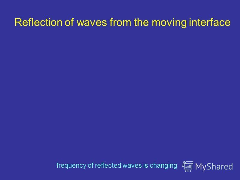 Reflection of waves from the moving interface frequency of reflected waves is changing