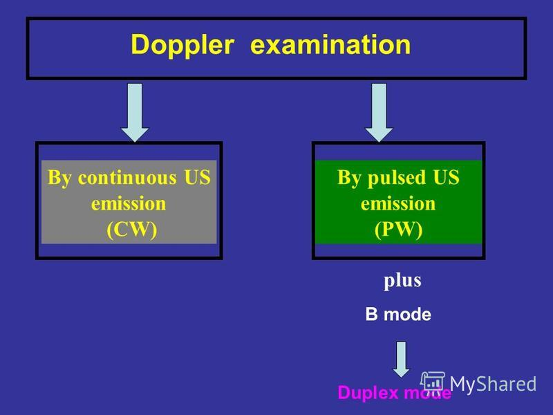 Doppler examination By continuous US emission (CW) By pulsed US emission (PW) plus B mode Duplex mode