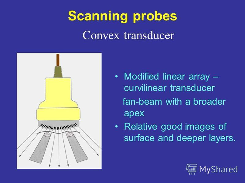 Scanning probes Modified linear array – curvilinear transducer fan-beam with a broader apex Relative good images of surface and deeper layers. Convex transducer