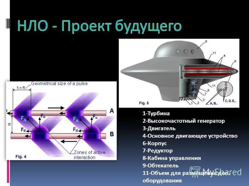 1-Турбина 2-Высокочастотный генератор 3-Двигатель 4-Основное двигающее устройство 6-Корпус 7-Редуктор 8-Кабина управления 9-Обтекатель 11-Объем для размещения доп. оборудования