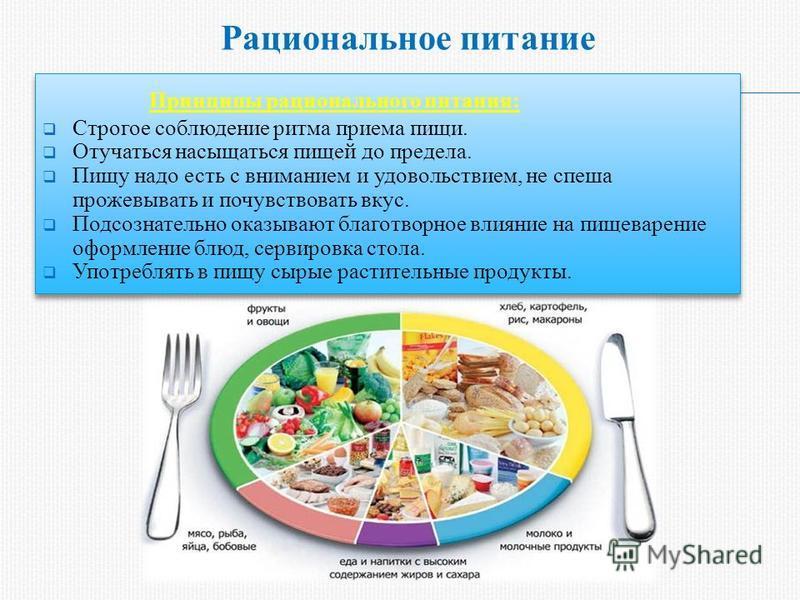Рациональное питание Принципы рационального питания: Строгое соблюдение ритма приема пищи. Отучаться насыщаться пищей до предела. Пищу надо есть с вниманием и удовольствием, не спеша прожевывать и почувствовать вкус. Подсознательно оказывают благотво