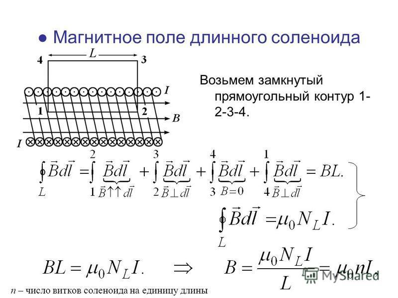 Магнитное поле длинного соленоида Возьмем замкнутый прямоугольный контур 1- 2-3-4. n – число витков соленоида на единицу длины