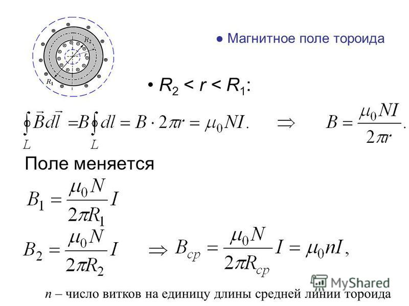 Магнитное поле тороида R 2 < r < R 1 : Поле меняется n – число витков на единицу длины средней линии тороида