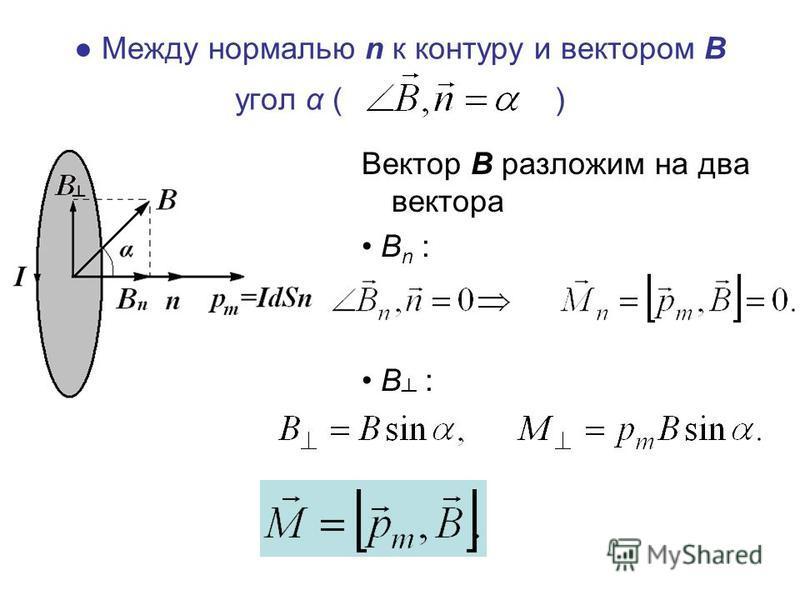 Между нормалью n к контуру и вектором В угол α () Вектор В разложим на два вектора В n : В :