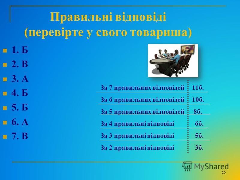 20 Правильні відповіді (перевірте у свого товариша) 1. Б 2. В 3. А 4. Б 5. Б 6. А 7. В За 7 правильних відповідей 11б. За 6 правильних відповідей 10б. За 5 правильних відповідей 8б. За 4 правильні відповіді 6б. За 3 правильні відповіді 5б. За 2 прави