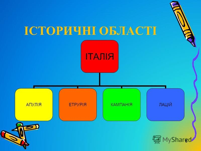 8 ІСТОРИЧНІ ОБЛАСТІ ІТАЛІЯ АПУЛІЯЕТРУРІЯКАМПАНІЯЛАЦІЙ