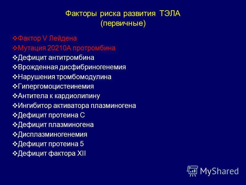 Факторы риска развития ТЭЛА (первичные) Фактор V Лейдена Мутация 20210А протромбина Дефицит антитромбина Врожденная дисфибриногенемия Нарушения тромбомодулина Гипергомоцистеинемия Антитела к кардиолипину Ингибитор активатора плазминогена Дефицит прот