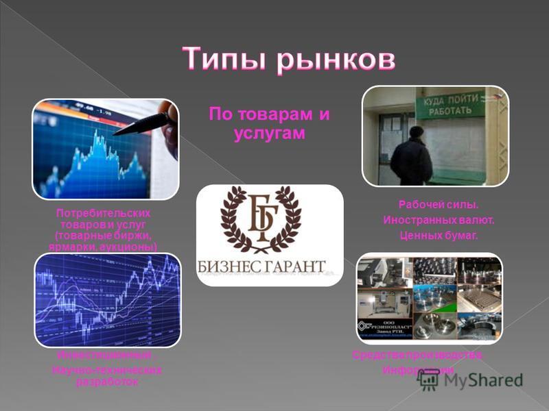 Потребительских товаров и услуг (товарные биржи, ярмарки, аукционы ) Средства производства. Информации Рабочей силы. Иностранных валют. Ценных бумаг. Инвестиционный. Научно-технических разработок По товарам и услугам