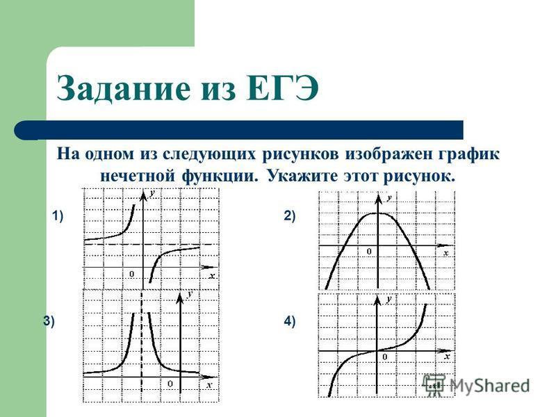Задание из ЕГЭ На одном из следующих рисунков изображен график нечетной функции. Укажите этот рисунок. 1)2) 3)4)