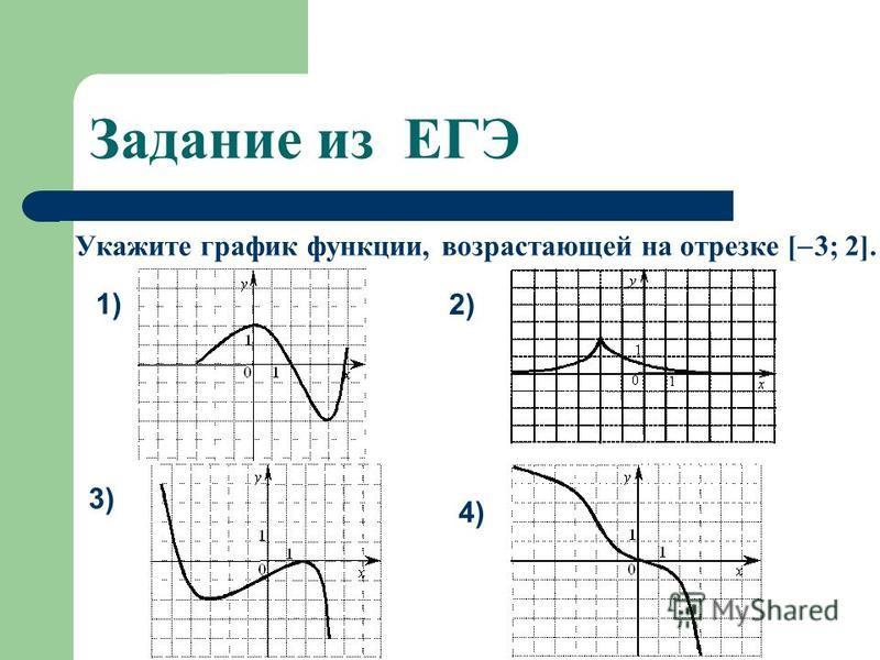 Задание из ЕГЭ Укажите график функции, возрастающей на отрезке [ 3; 2]. 1) 2) 3) 4)