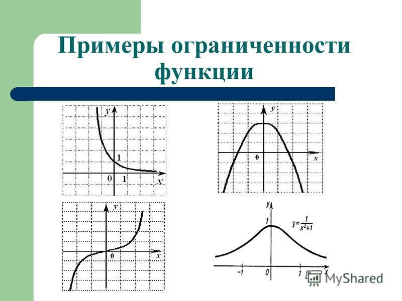 Примеры ограниченности функции