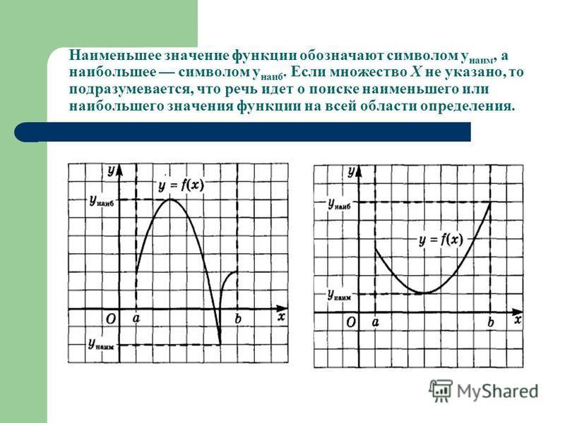 Наименьшее значение функции обозначают символом у наим, а наибольшее символом у наи 6. Если множество X не указано, то подразумевается, что речь идет о поиске наименьшего или наибольшего значения функции на всей области определения.