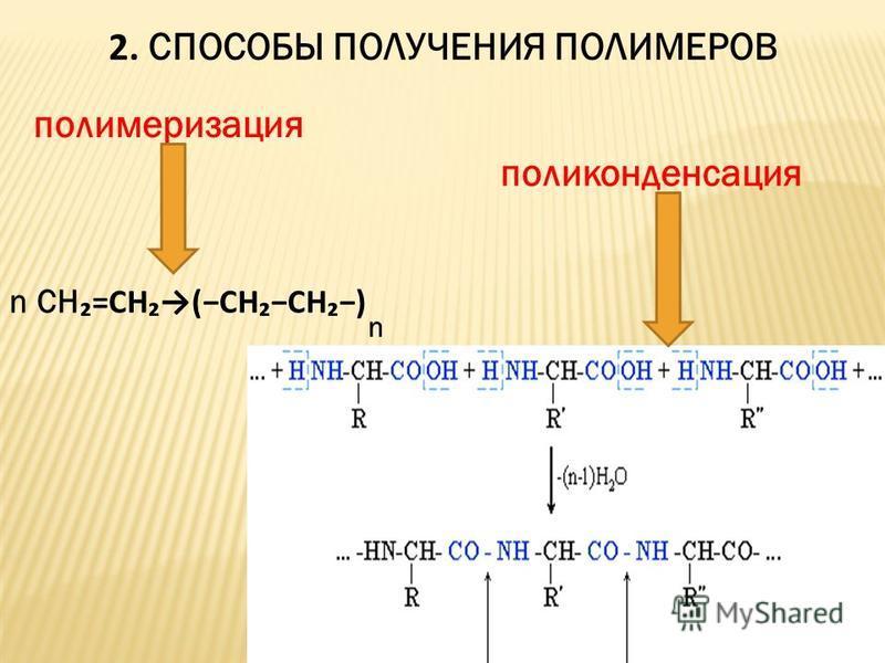 2. СПОСОБЫ ПОЛУЧЕНИЯ ПОЛИМЕРОВ поликонденсация полимеризация n CH =CH(CHCH) n