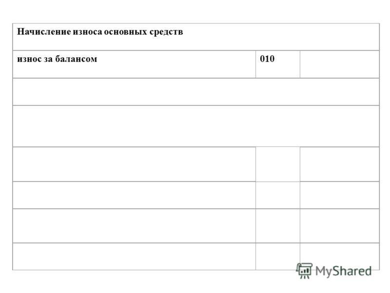 Начисление износа основных средств износ за балансом 010