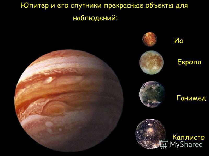 Юпитер и его спутники прекрасные объекты для наблюдений: Ио Европа Каллисто Ганимед