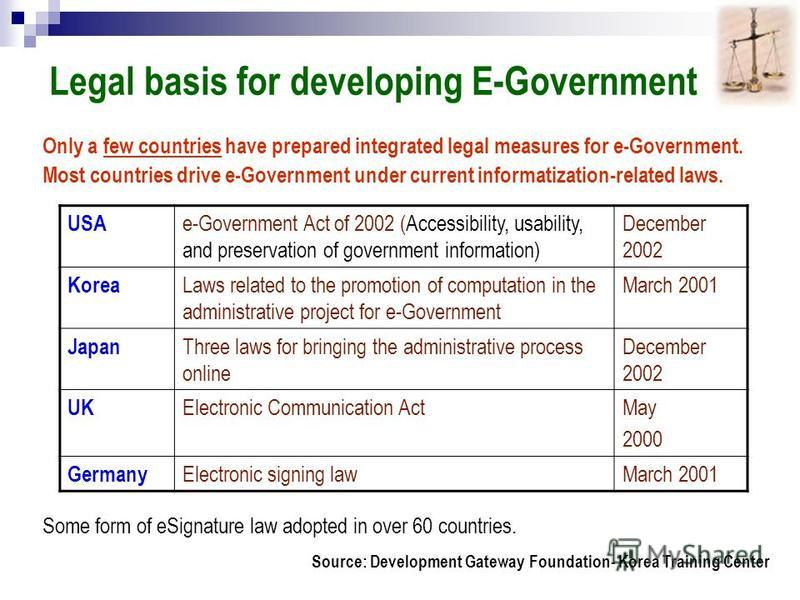 thesis on e-governance