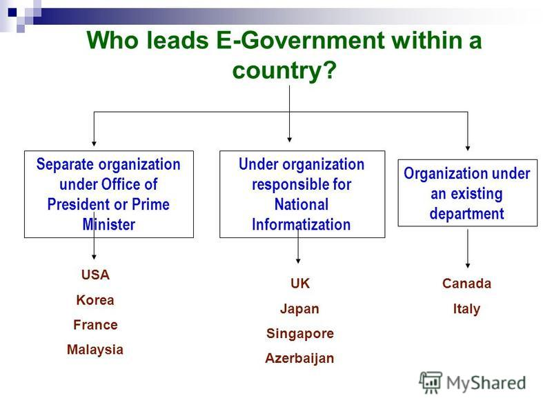 Who leads E-Government within a country? Separate organization under Office of President or Prime Minister Under organization responsible for National Informatization Organization under an existing department USA Korea France Malaysia UK Japan Singap