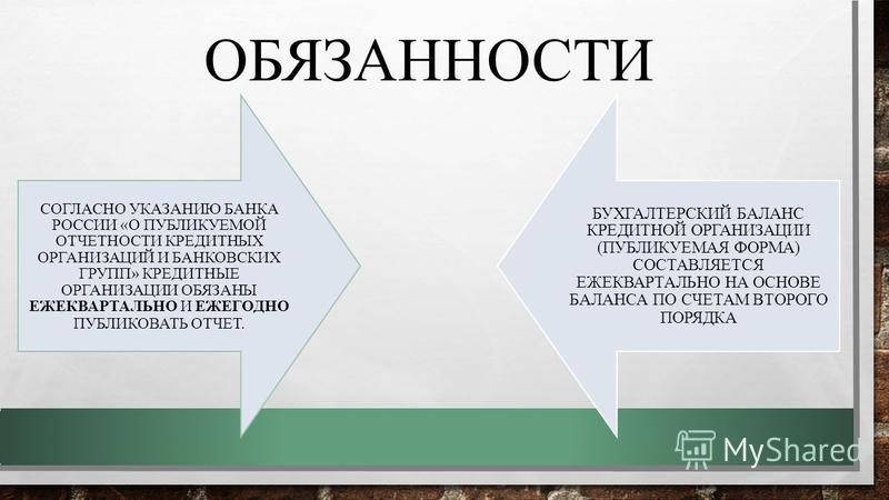 ОБЯЗАННОСТИ СОГЛАСНО УКАЗАНИЮ БАНКА РОССИИ «О ПУБЛИКУЕМОЙ ОТЧЕТНОСТИ КРЕДИТНЫХ ОРГАНИЗАЦИЙ И БАНКОВСКИХ ГРУПП» КРЕДИТНЫЕ ОРГАНИЗАЦИИ ОБЯЗАНЫ ЕЖЕКВАРТАЛЬНО И ЕЖЕГОДНО ПУБЛИКОВАТЬ ОТЧЕТ. БУХГАЛТЕРСКИЙ БАЛАНС КРЕДИТНОЙ ОРГАНИЗАЦИИ (ПУБЛИКУЕМАЯ ФОРМА) СО