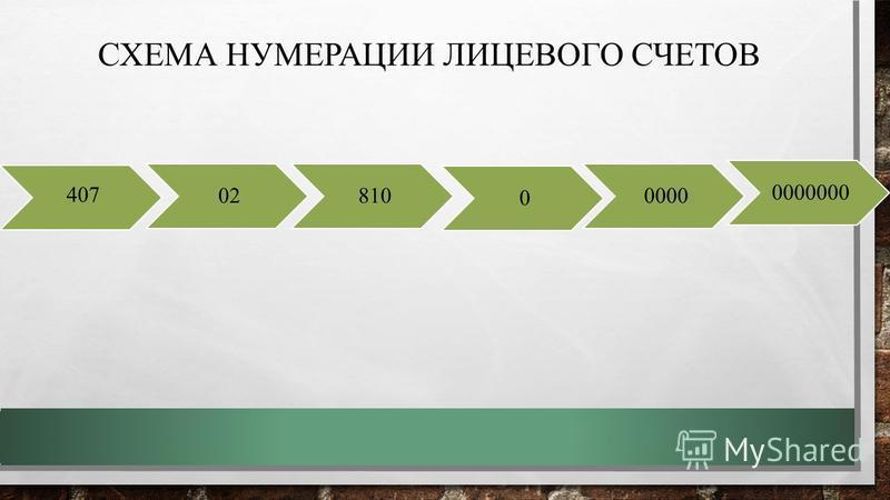 СХЕМА НУМЕРАЦИИ ЛИЦЕВОГО СЧЕТОВ 407 02810 0 0000 0000000