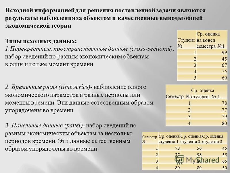 Исходной информацией для решения поставленной задачи являются результаты наблюдения за объектом и качественные выводы общей экономической теории Типы исходных данных : 1. Перекрёстные, пространственные данные (cross-sectional): набор сведений по разн