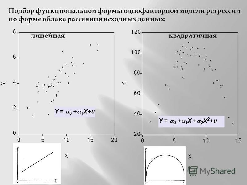 Подбор функциональной формы однофакторной модели регрессии по форме облака рассеяния исходных данных: линейная квадратичная Y = 0 + 1 X+u Y = 0 + 1 X + 2 X 2 +u