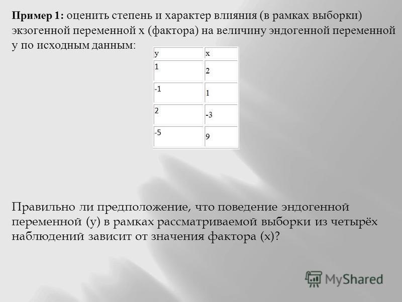 Пример 1: оценить степень и характер влияния ( в рамках выборки ) экзогенной переменной х ( фактора ) на величину эндогенной переменной у по исходным данным : Правильно ли предположение, что поведение эндогенной переменной (y) в рамках рассматриваемо