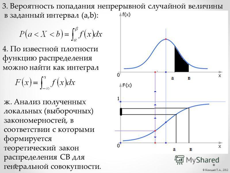 3. Вероятность попадания непрерывной случайной величины в заданный интервал (a,b): ж. Анализ полученных локальных (выборочных) закономерностей, в соответствии с которыми формируется теоретический закон распределения СВ для генеральной совокупности. 4
