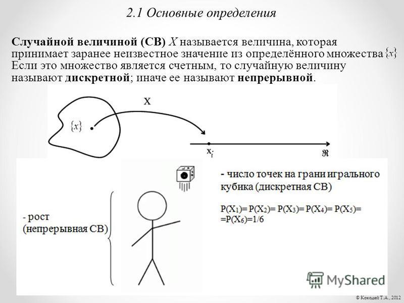 2.1 Основные определения Случайной величиной (СВ) X называется величина, которая принимает заранее неизвестное значение из определённого множества Если это множество является счетным, то случайную величину называют дискретной; иначе ее называют непре