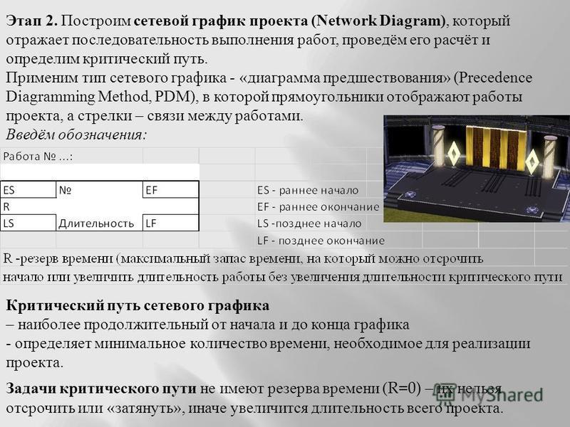Этап 2. Построим сетевой график проекта (Network Diagram), который отражает последовательность выполнения работ, проведём его расчёт и определим критический путь. Применим тип сетевого графика - « диаграмма предшествования » (Precedence Diagramming M