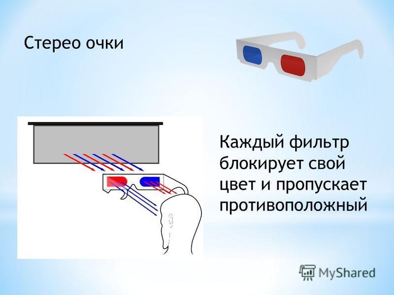 Стерео очки Каждый фильтр блокирует свой цвет и пропускает противоположный