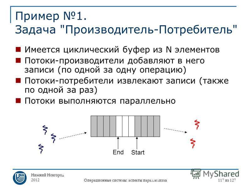 Нижний Новгород 2012 Операционные системы: аспекты параллелизма 117 из 127 Пример 1. Задача