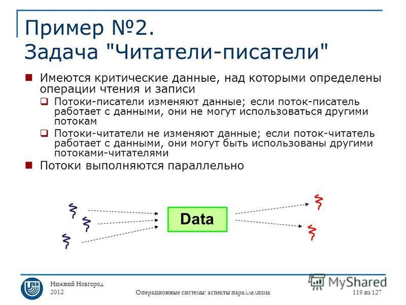 Нижний Новгород 2012 Операционные системы: аспекты параллелизма 119 из 127 Пример 2. Задача