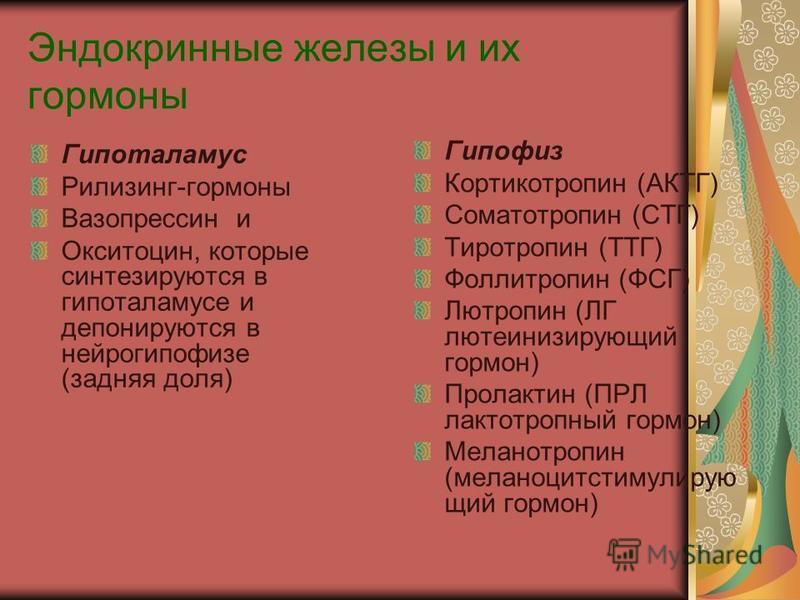 Эндокринные железы и их гормоны Гипоталамус Рилизинг-гормоны Вазопрессин и Окситоцин, которые синтезируются в гипоталамусе и депонируются в нейрогипофизе (задняя доля) Гипофиз Кортикотропин (АКТГ) Соматотропин (СТГ) Тиротропин (ТТГ) Фоллитропин (ФСГ)