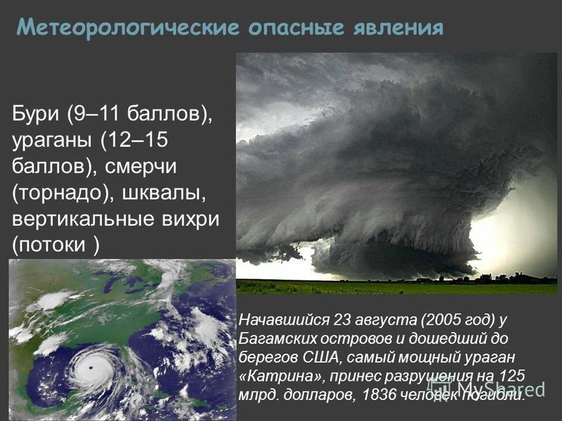 Метеорологические опасные явления Бури (9–11 баллов), ураганы (12–15 баллов), смерчи (торнадо), шквалы, вертикальные вихри (потоки ) Начавшийся 23 августа (2005 год) у Багамских островов и дошедший до берегов США, самый мощный ураган «Катрина», прине