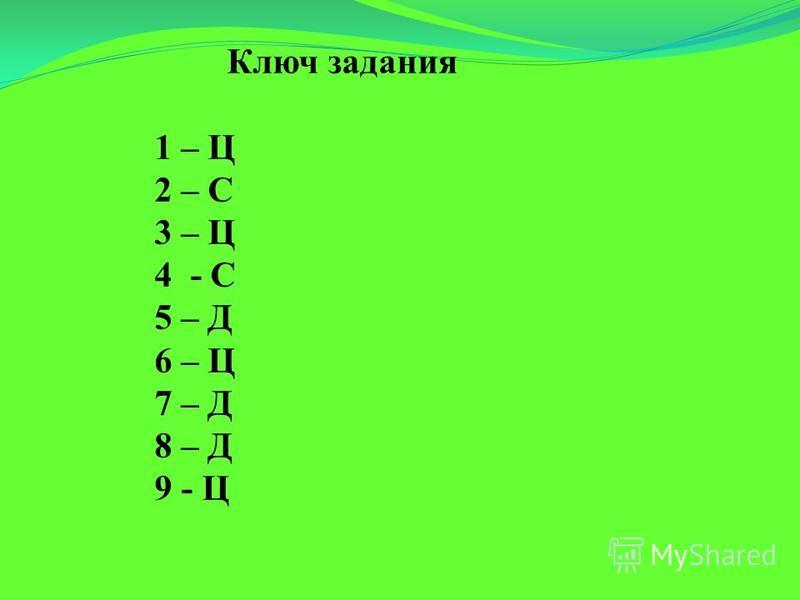Ключ задания 1 – Ц 2 – С 3 – Ц 4 - С 5 – Д 6 – Ц 7 – Д 8 – Д 9 - Ц