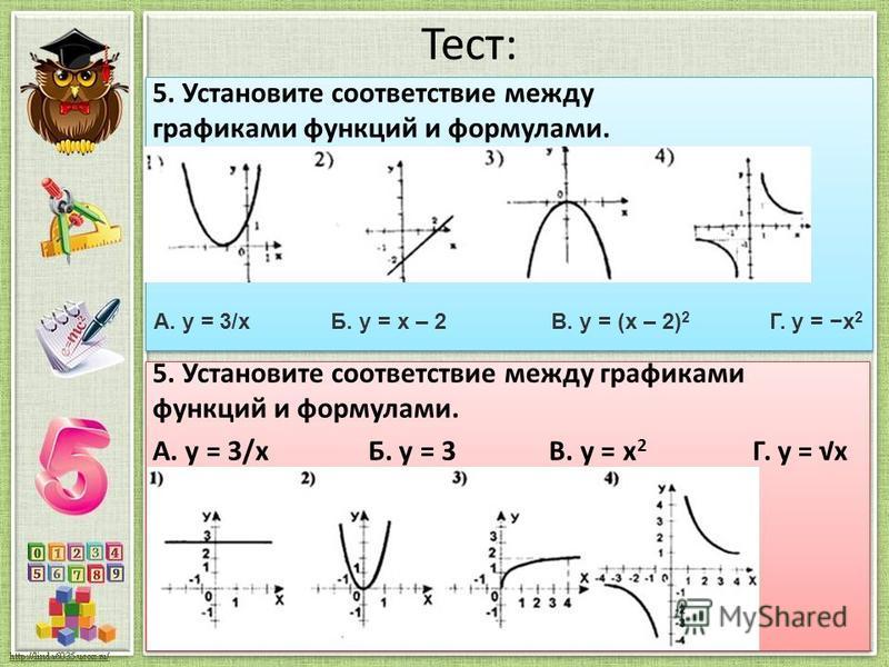 Тест: 5. Установите соответствие между графиками функций и формулами. А. у = 3/x Б. у = 3 В. у = х 2 Г. у = x А. у = 3/x Б. у = х – 2 В. у = (х – 2) 2 Г. у = х 2